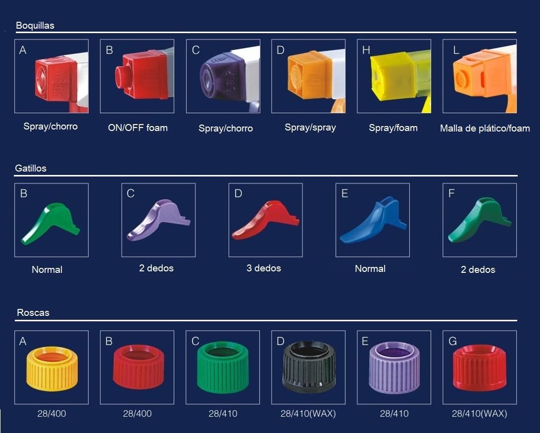 Opciones boquillas, pulsadores y roscas pistolas FP101