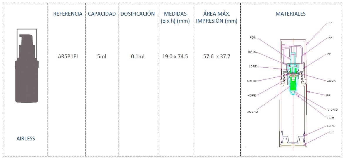Envase Airless Serie P- AR5P1FJ, AR5P2BY