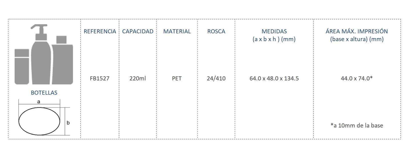 Cuadro de materiales FB1527