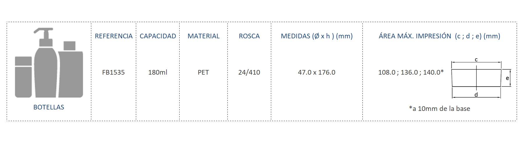 Cuadro de materiales FB1535
