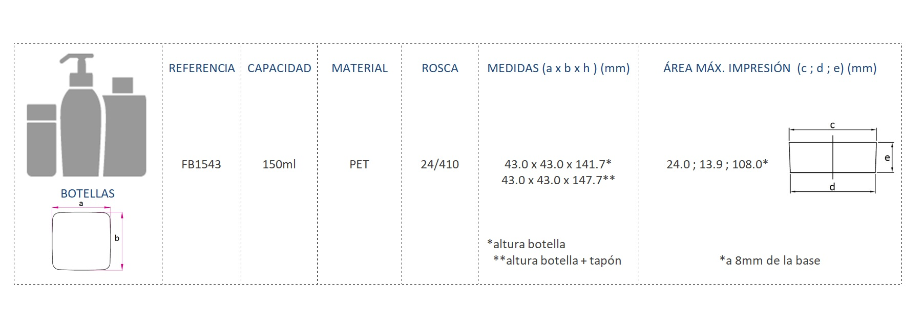 Cuadro de materiales FB1543