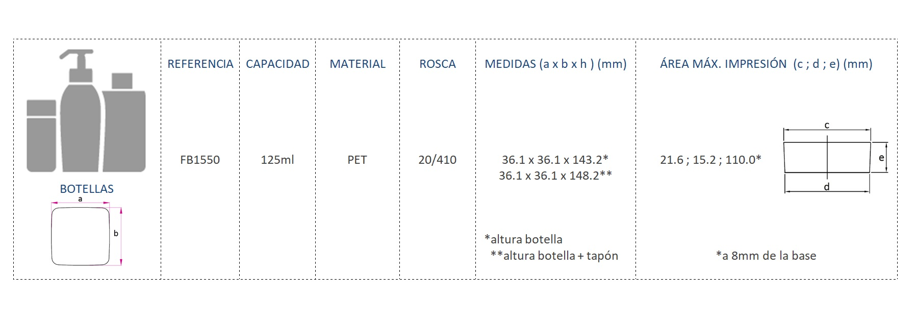 Cuadro de materiales FB1550