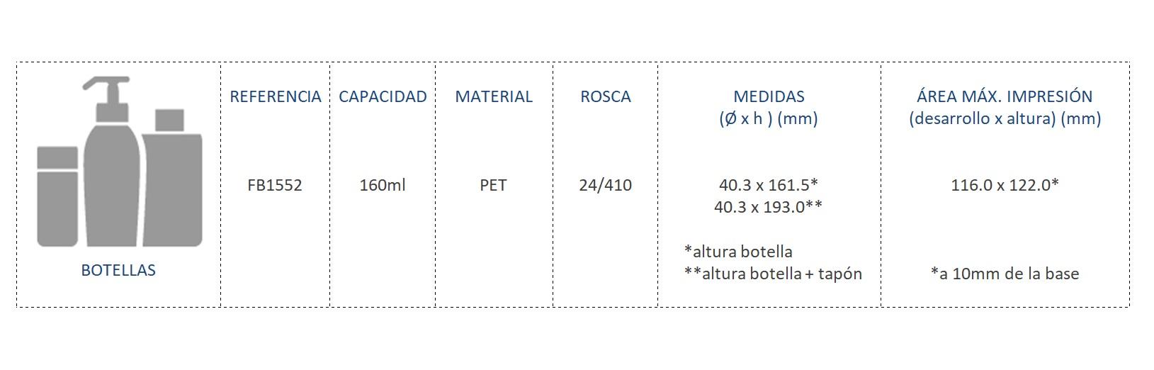 Cuadro de materiales FB1552