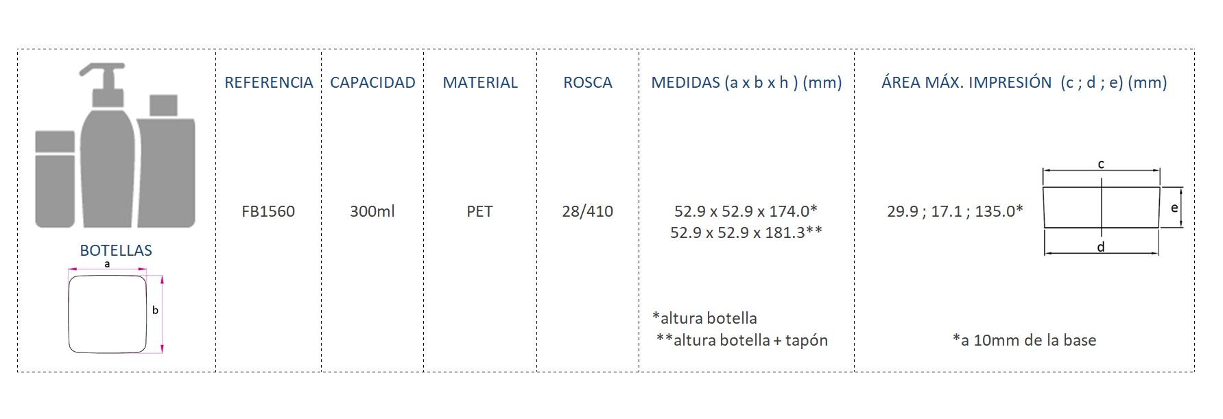 Cuadro de materiales FB1560