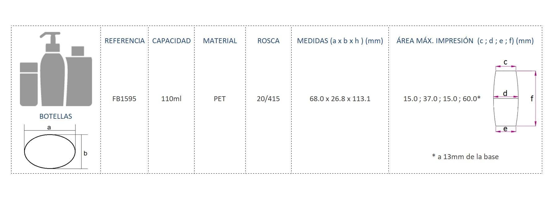 Cuadro de materiales FB1595
