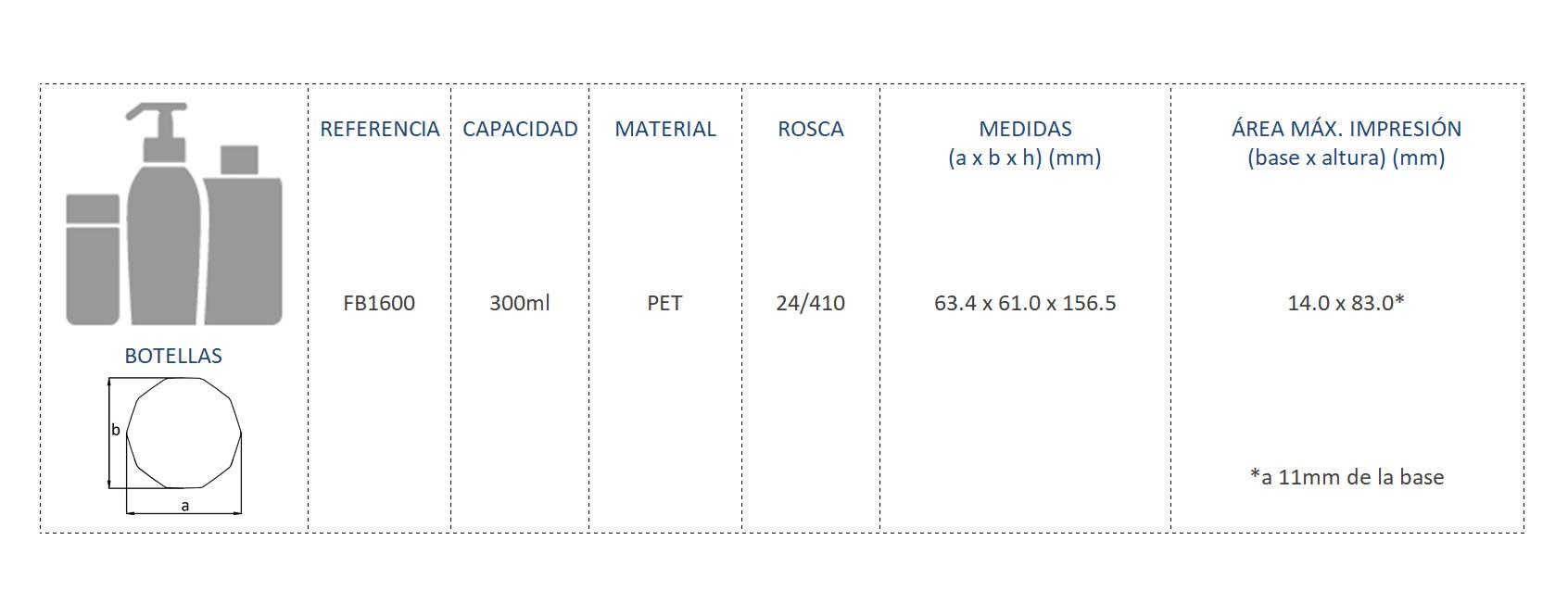 Cuadro de materiales FB1600