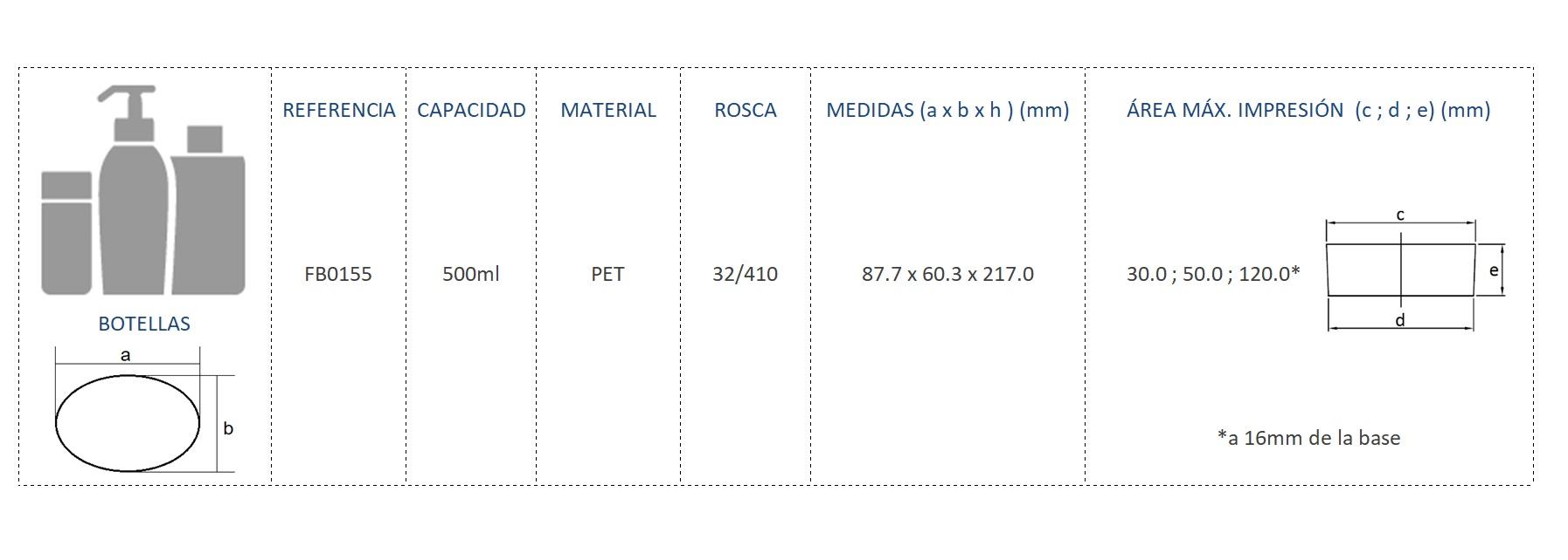 Cuadro de materiales botella FB0155