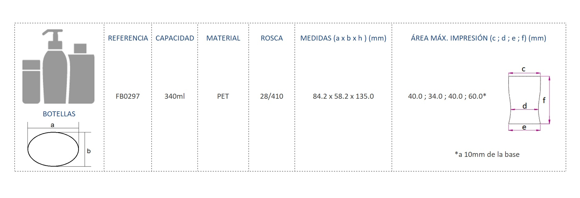 Cuadro de materiales botella FB0297