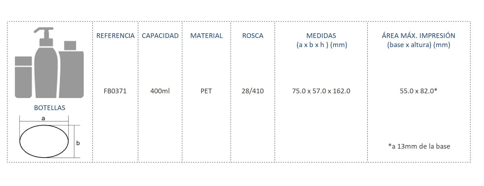 Cuadro de materiales botella FB0371