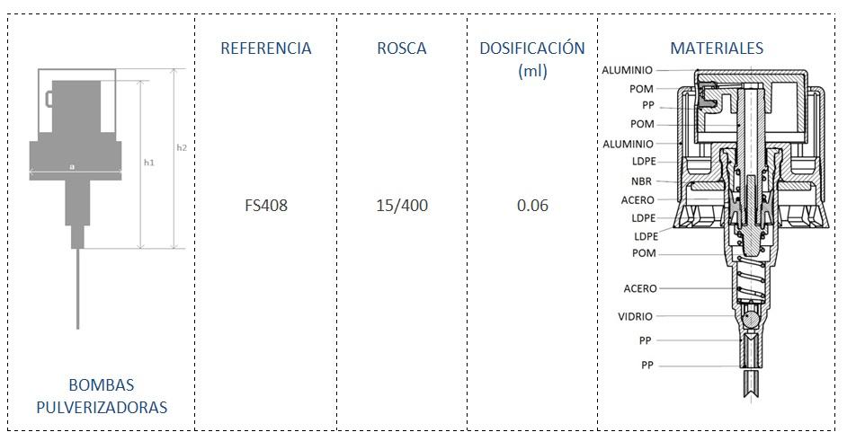 Cuadro de materiales FS408 15-400
