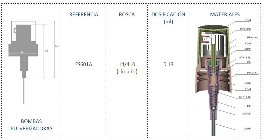 Cuadro materiales FS601A