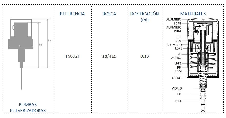 Cuadro de materiales FS602I 18-415
