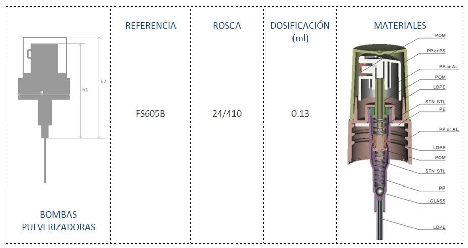 Cuadro Materiales FS605B 24-410