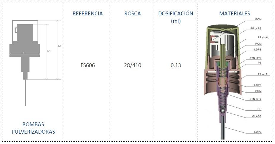 Cuadro materiales FS606 28-410