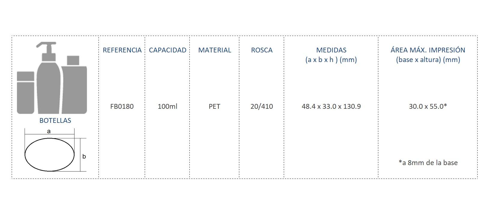 Cuadro de materiales FB0180 100ml