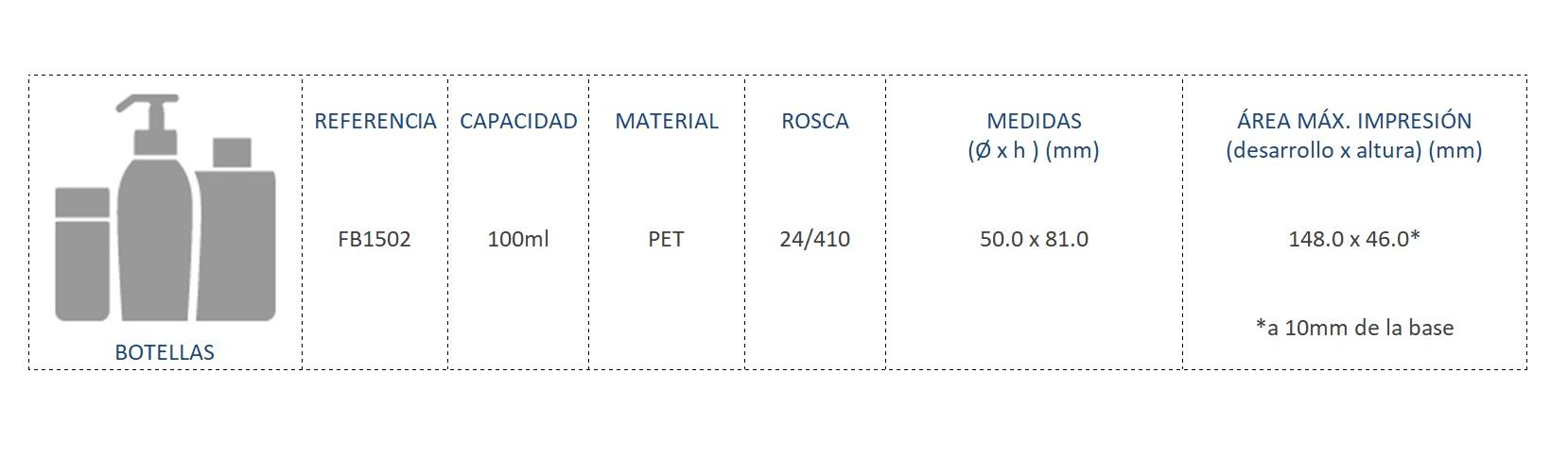 Cuadro de materiales FB1502