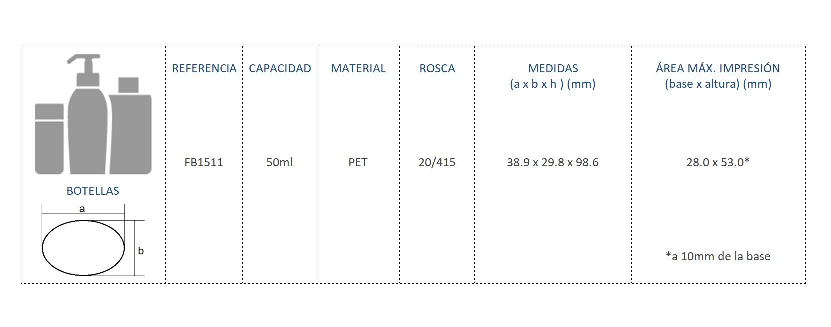Cuadro de materiales FB1511