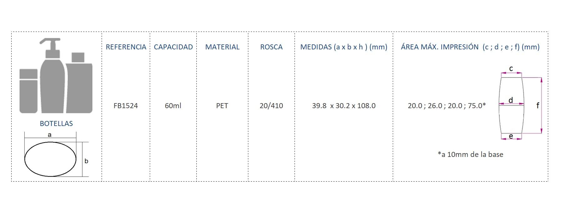 Cuadro de materiales FB1524