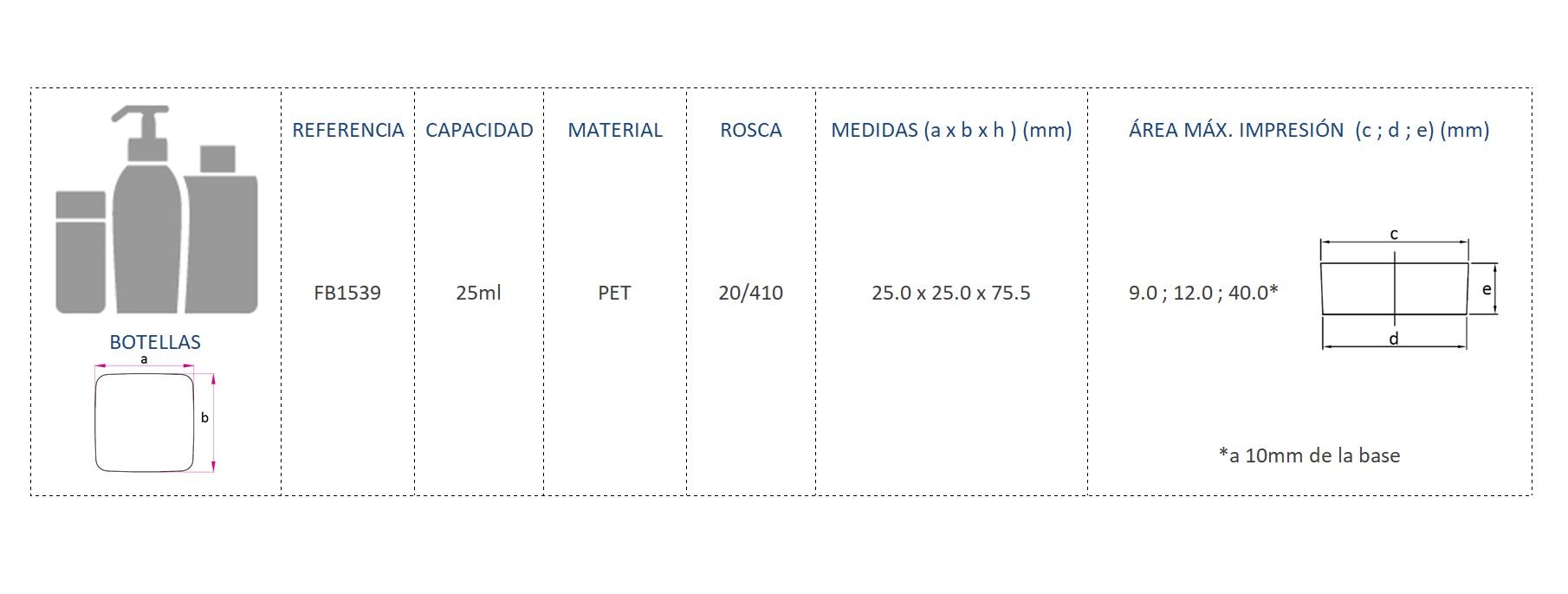 Cuadro de materiales FB1539