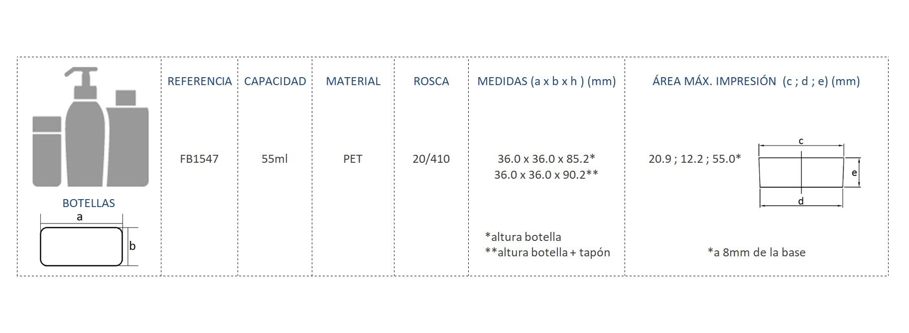 Cuadro de materiales FB1547