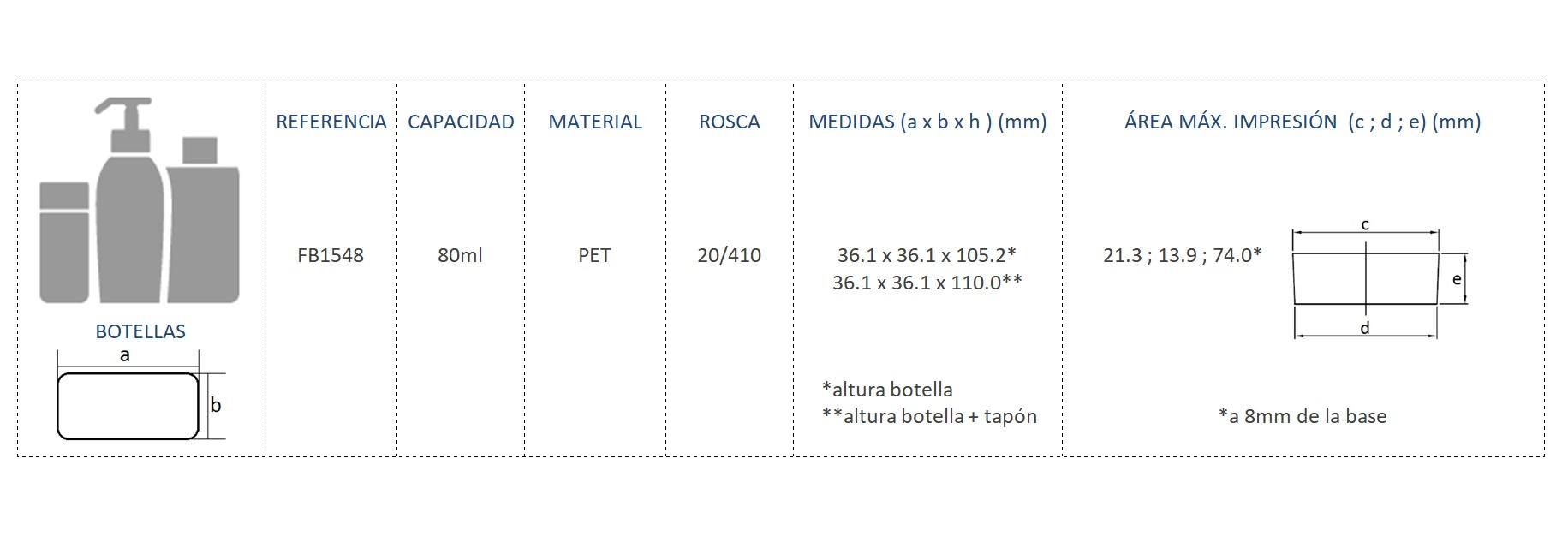 Cuadro de materiales FB1548