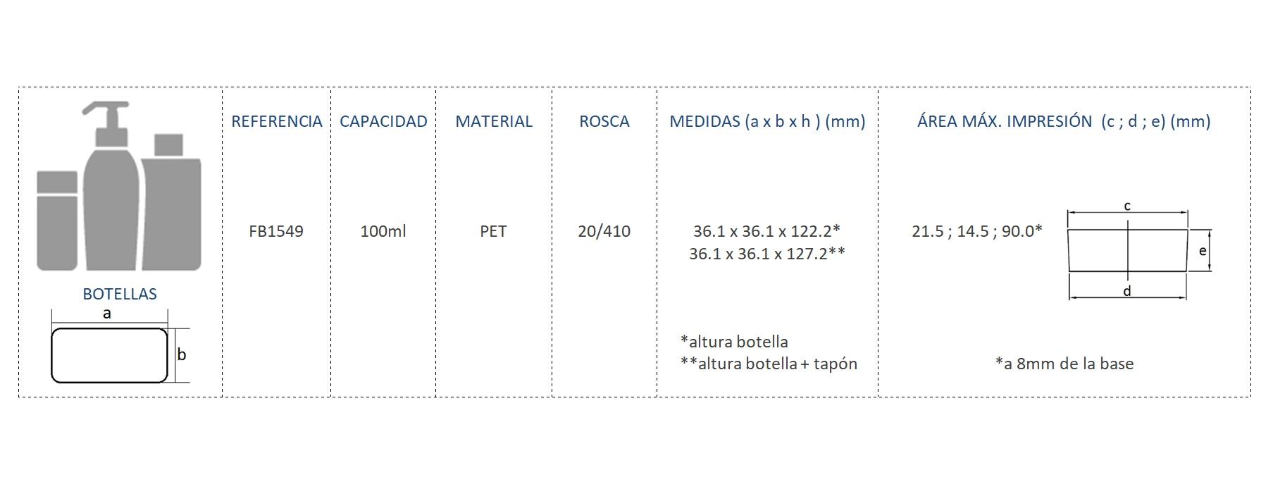 Cuadro de materiales FB1549