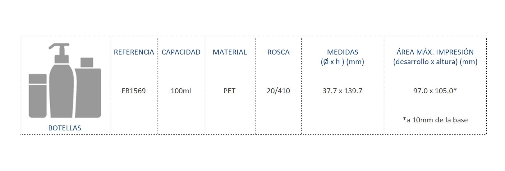 Cuadro de materiales FB1569