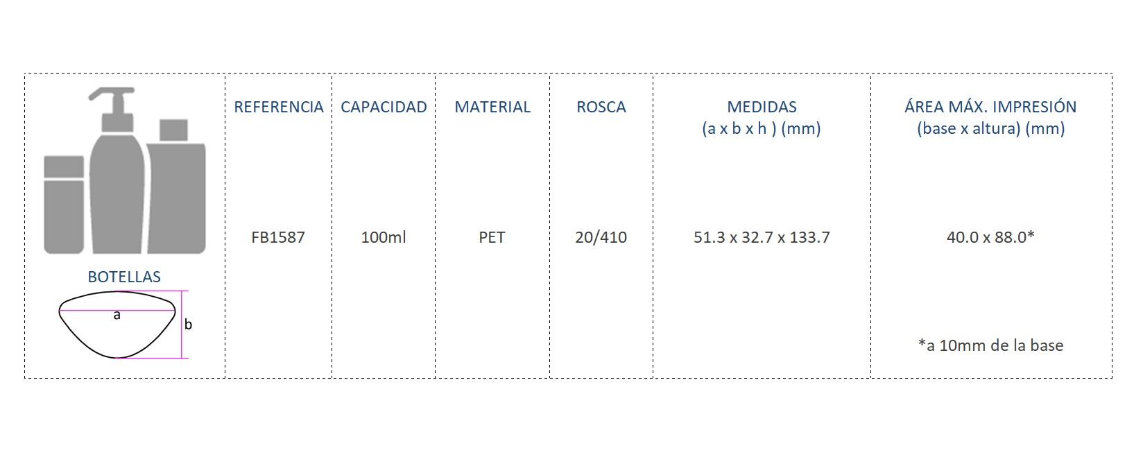 Cuadro de materiales FB1587
