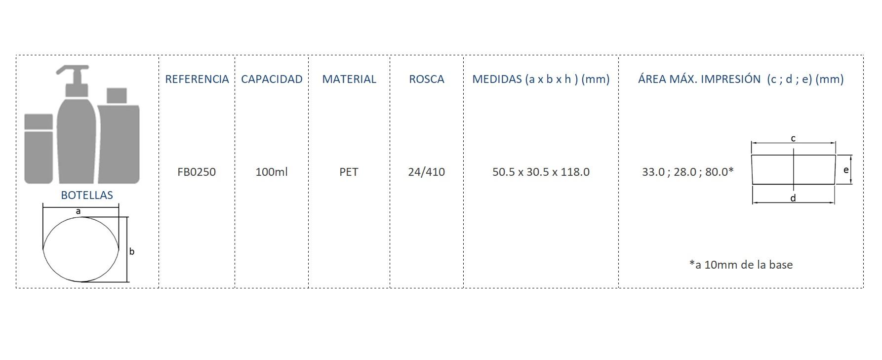 Cuadro de materiales FB0250 100ml