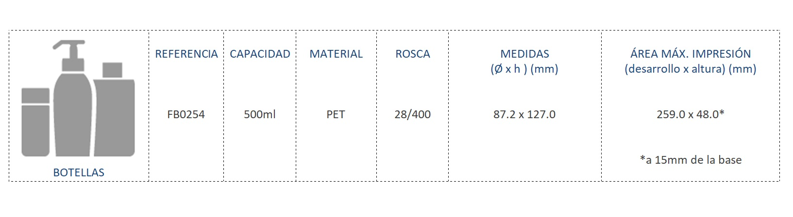 Cuadro de materiales FB0254