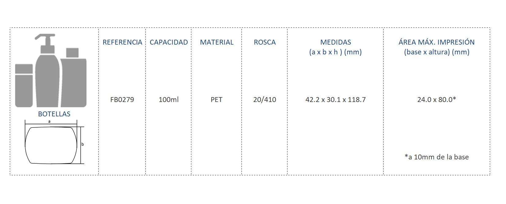 Cuadro de materiales FB0279 100ml