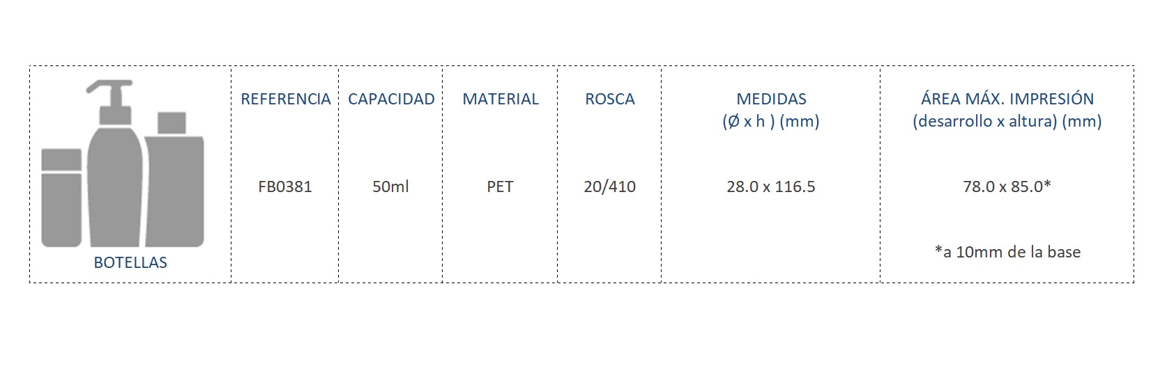Cuadro de materiales FB0381