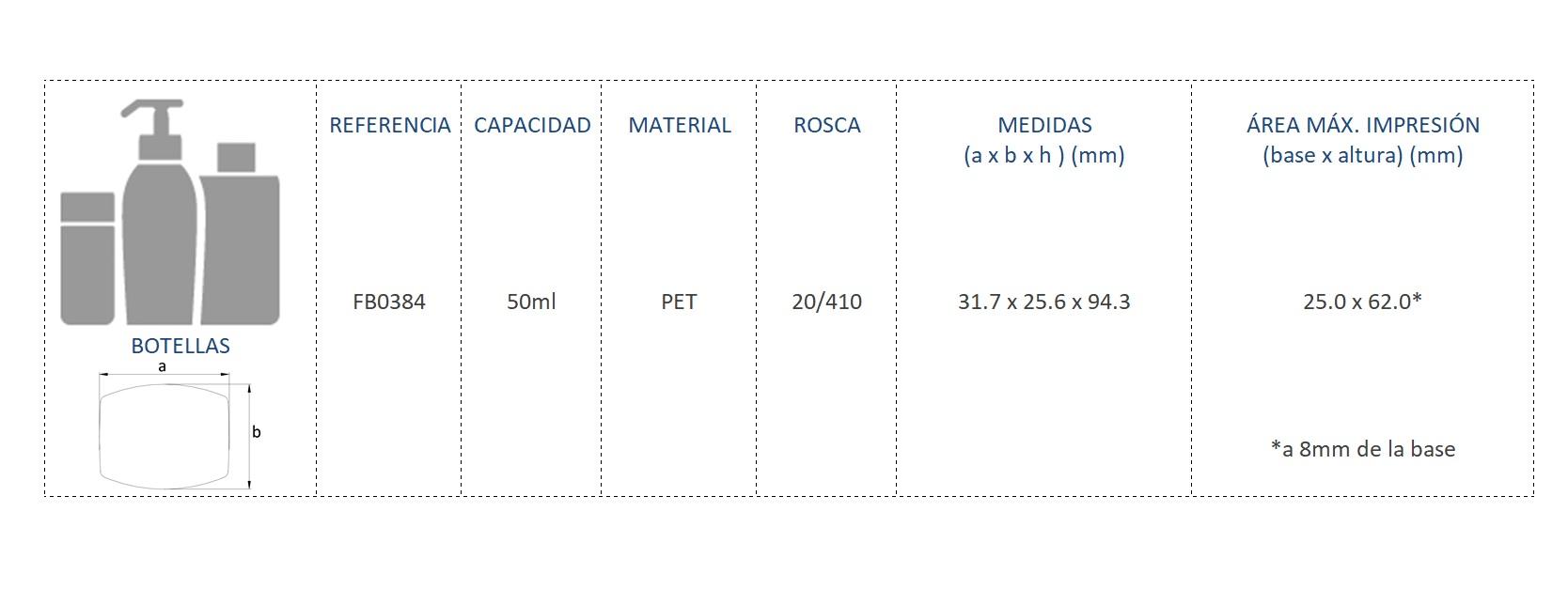 Cuadro de materiales FB0384