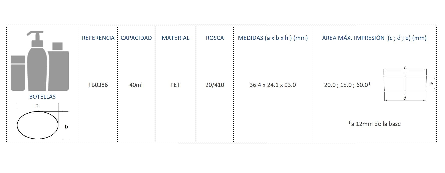 Cuadro de materiales FB0386
