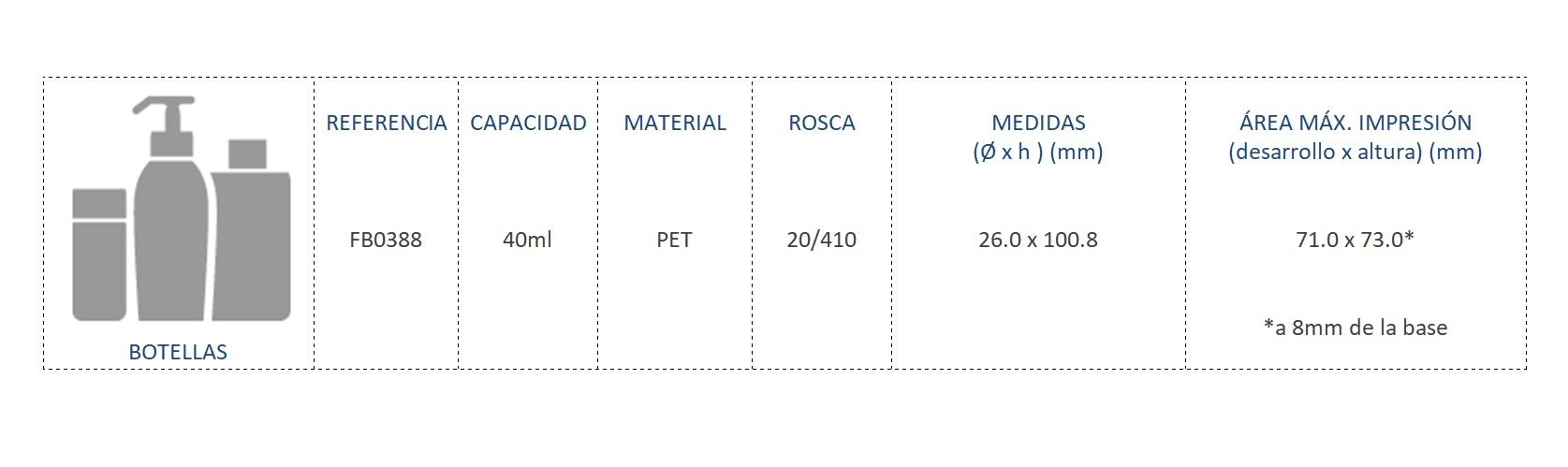 Cuadro de materiales FB0388