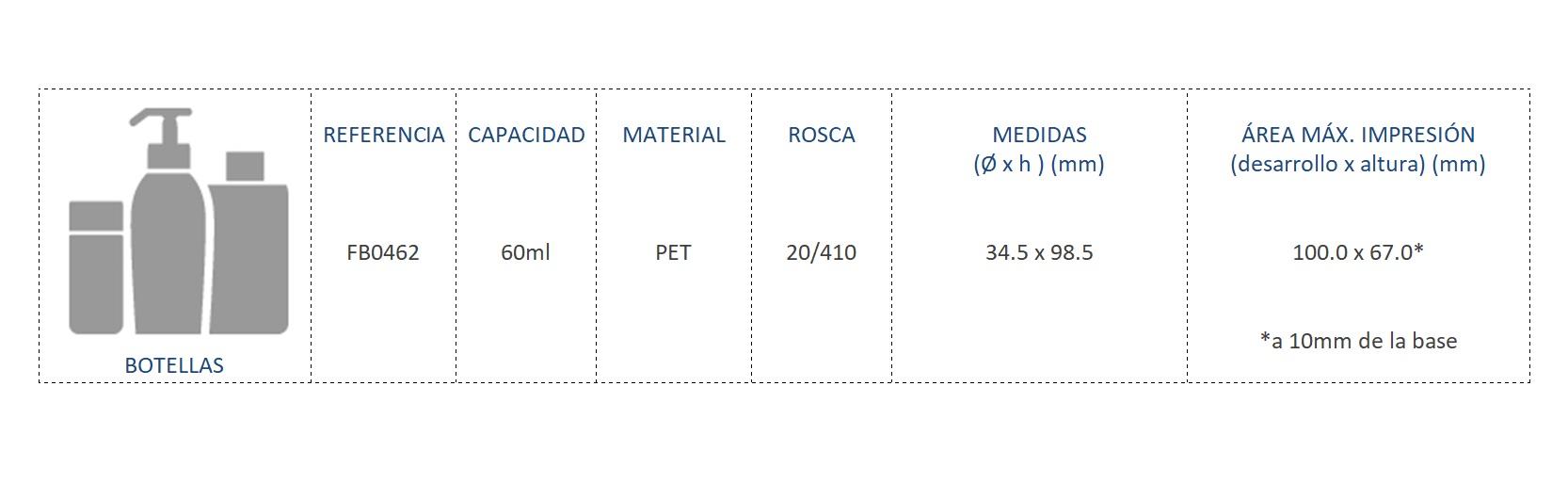 Cuadro de materiales FB0462