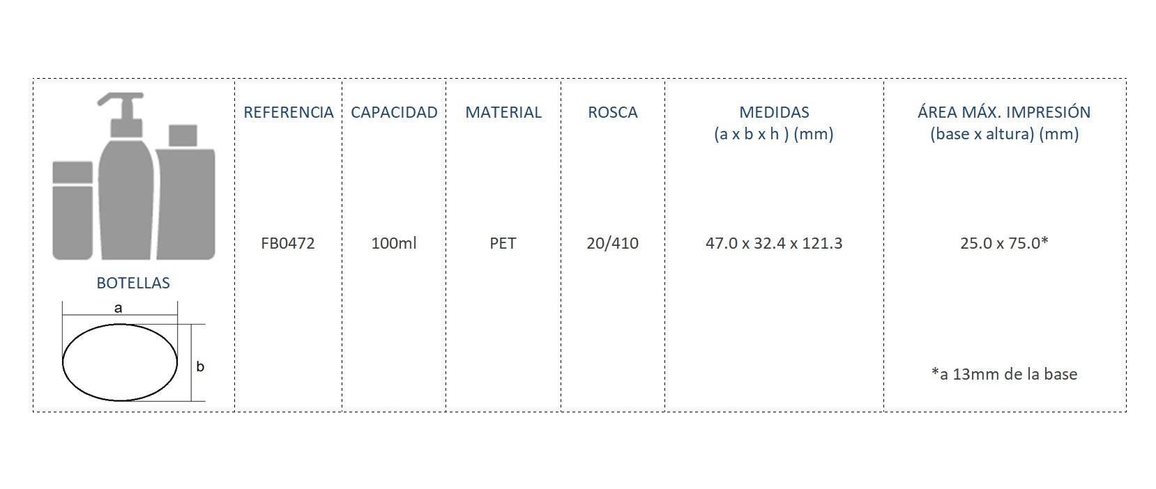 Cuadro de materiales FB0472