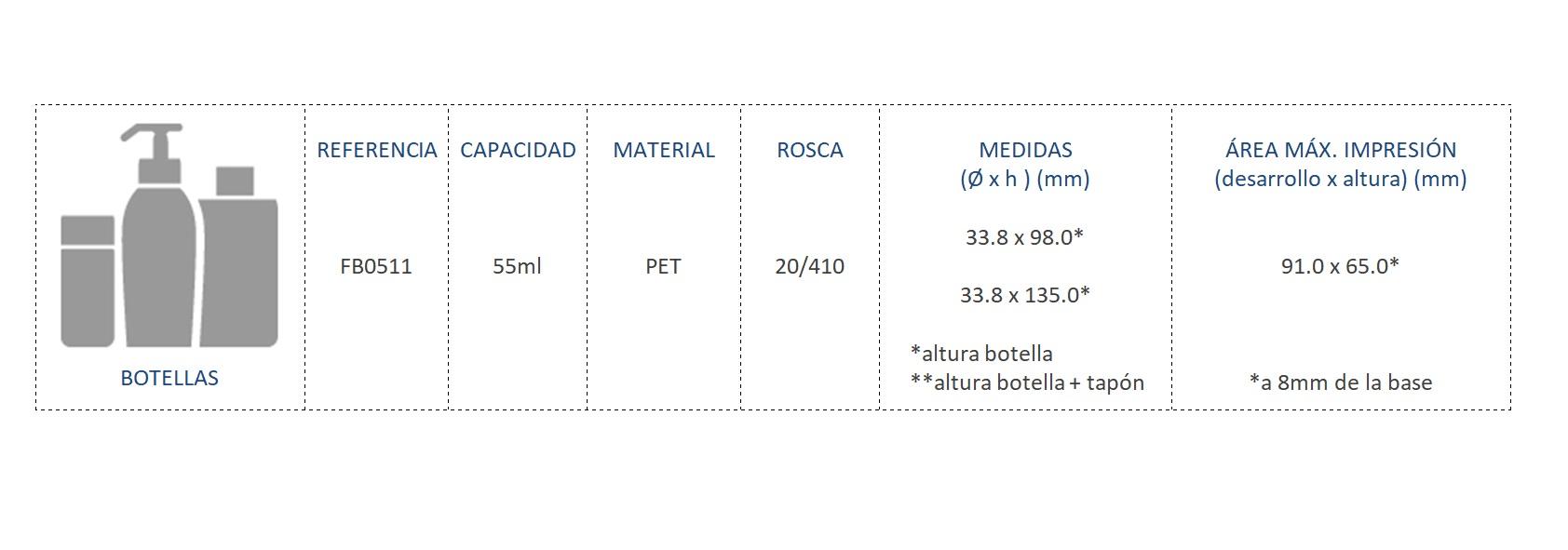 Cuadro de materiales FB0511