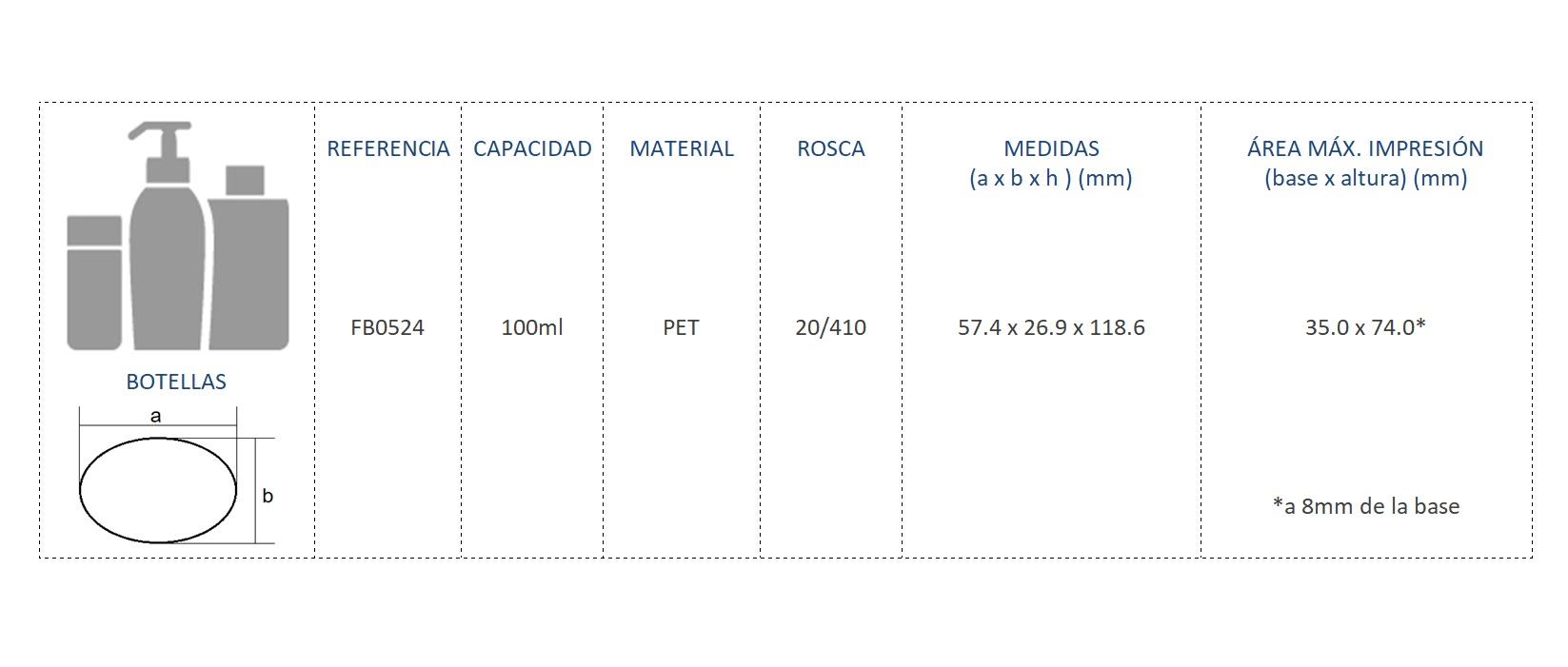 Cuadro de materiales FB0524