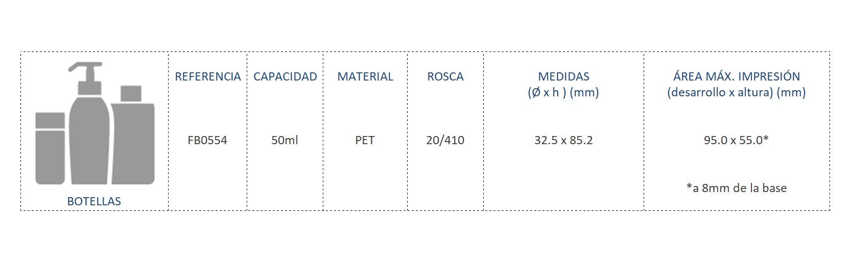 Cuadro de materiales FB0554