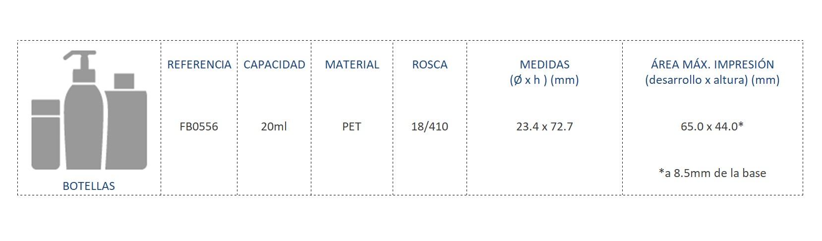 Cuadro de materiales FB0556