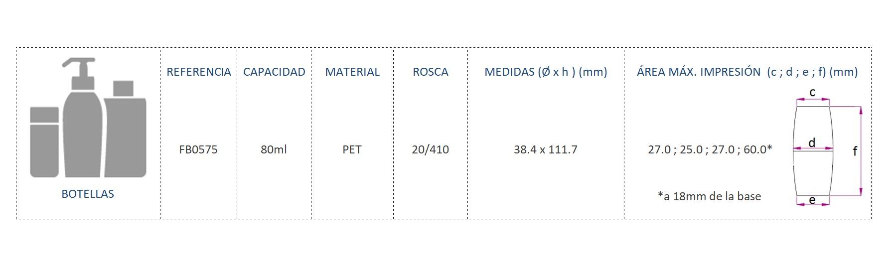 Cuadro de materiales FB0575