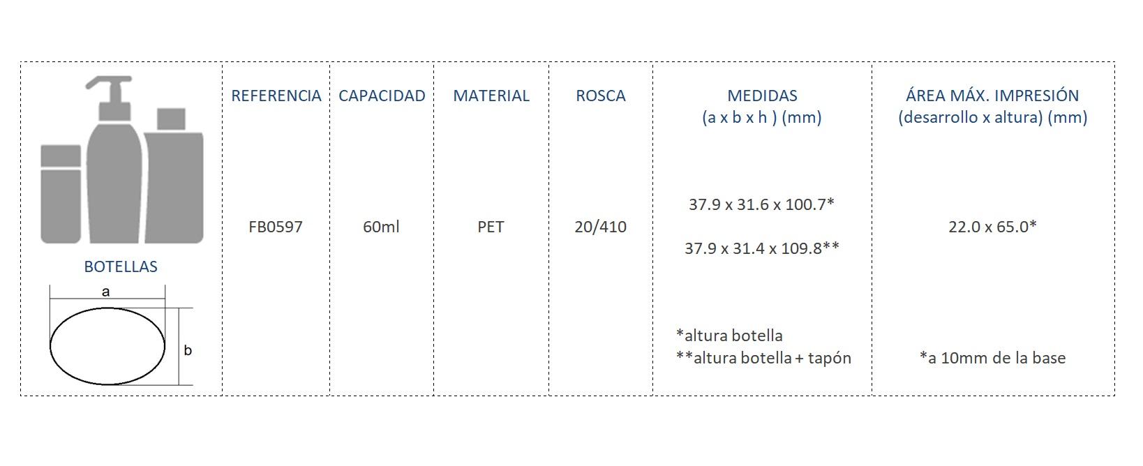 Cuadro de materiales FB0597