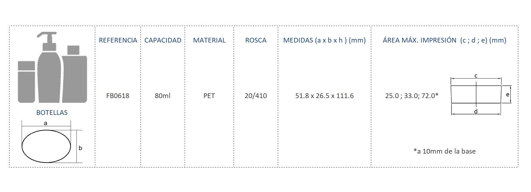 Cuadro de materiales FB0618