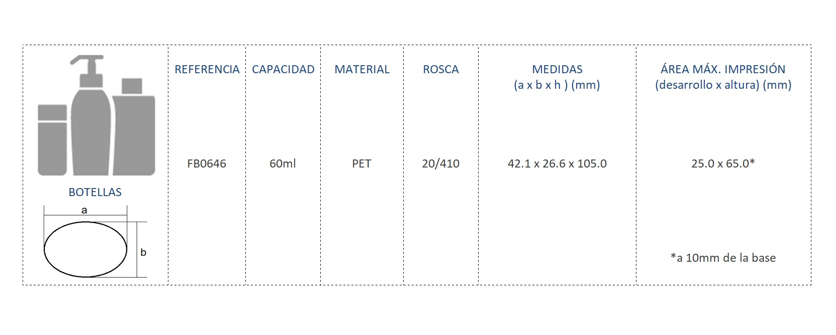 Cuadro de materiales FB0646