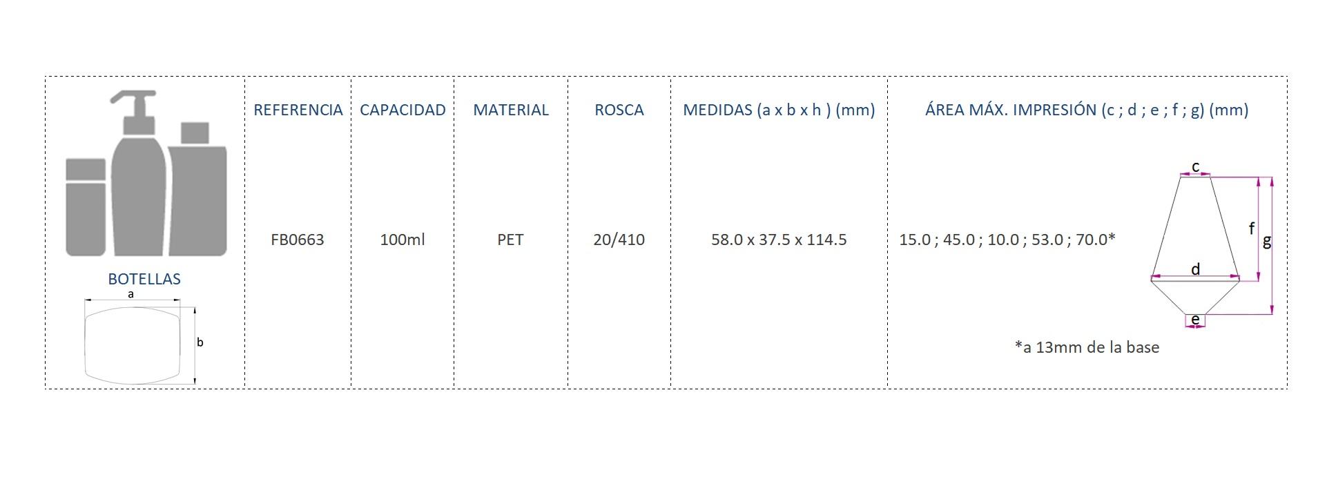 Cuadro de materiales FB0663