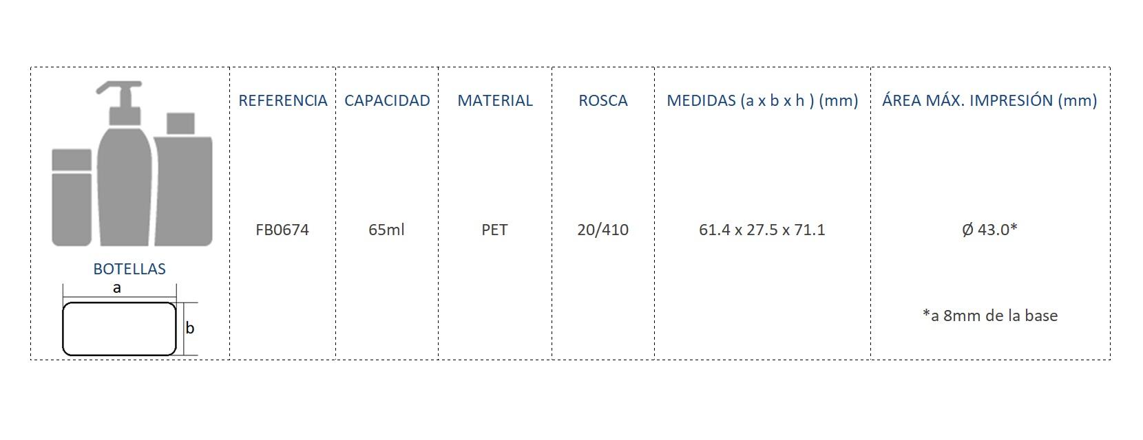 Cuadro de materiales FB0674