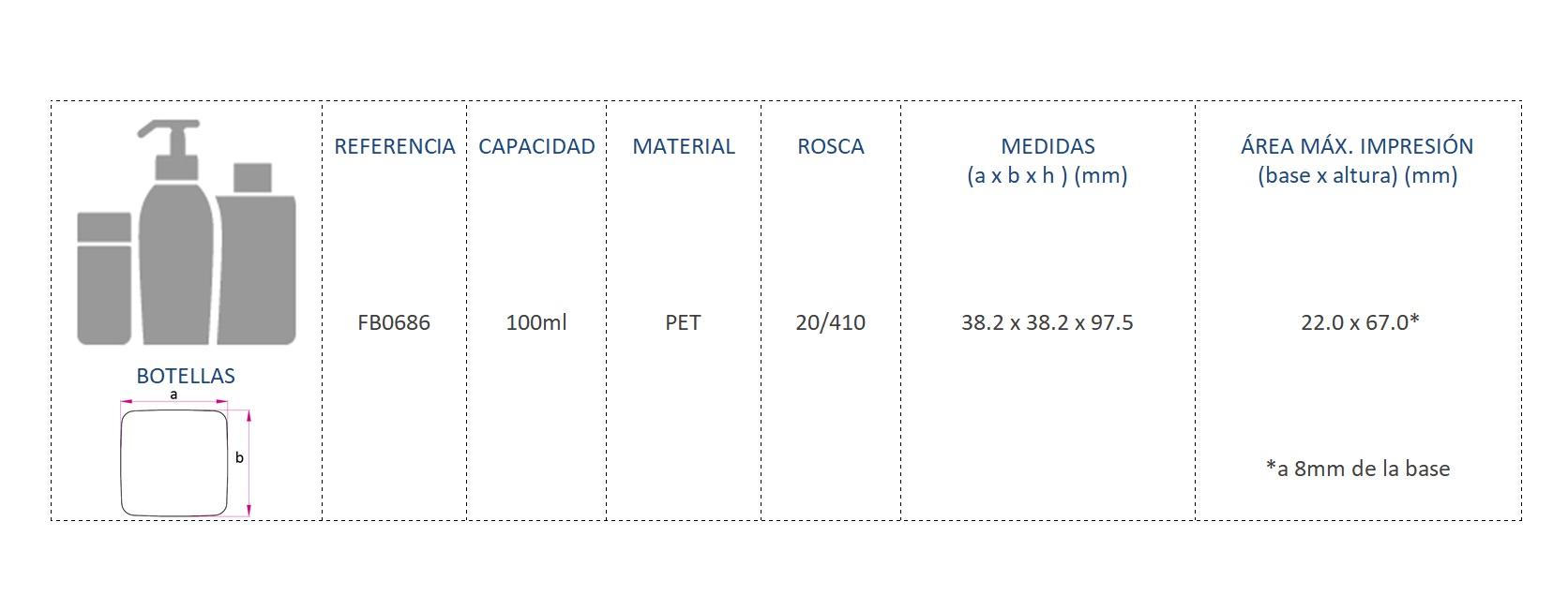 Cuadro de materiales FB0686