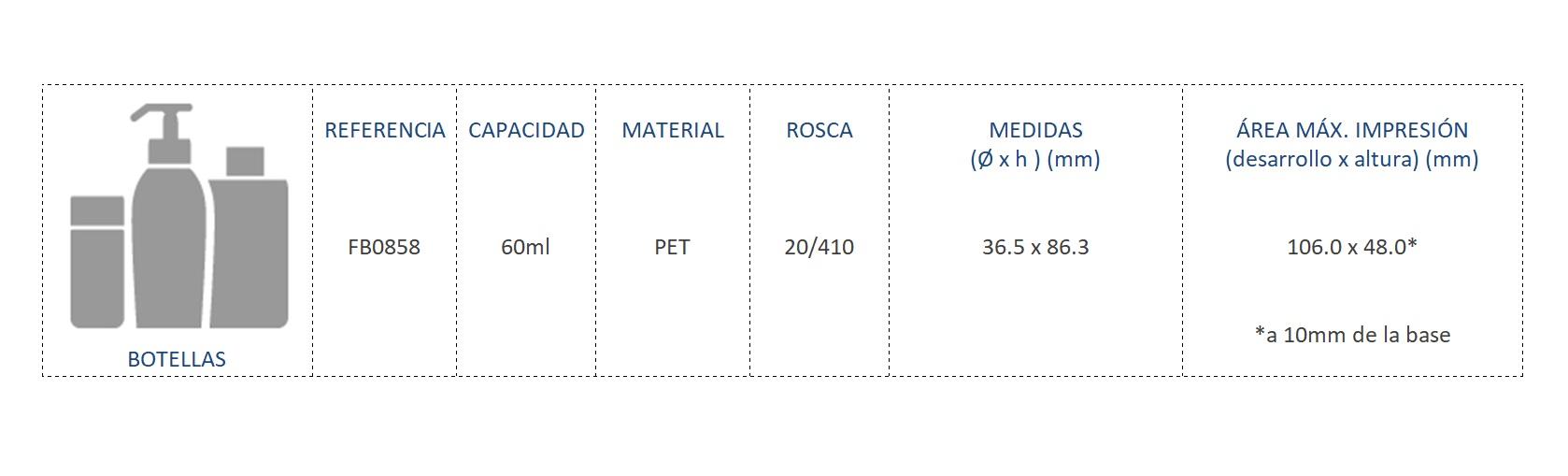 Cuadro de materiales FB0858