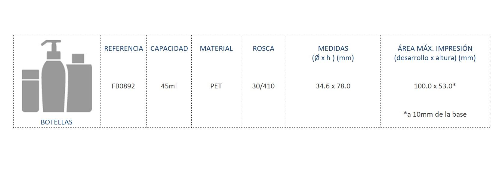 Cuadro de materiales FB0892